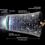 【小さい宇宙をつくる – 藤本順平】宇宙を構成する4つ力と統一理論について